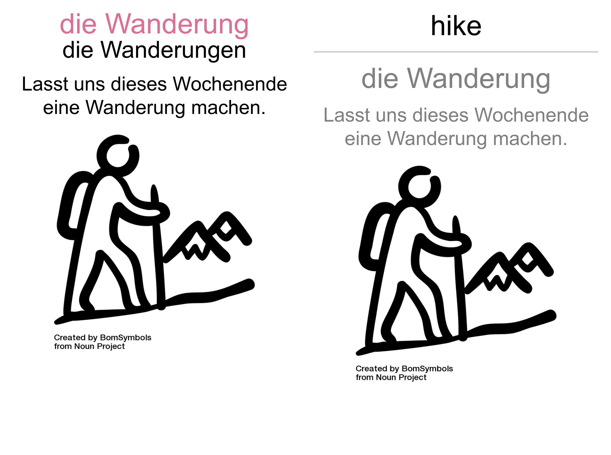 german to translation card